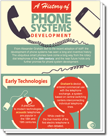 a-history-of-phone-systems-development
