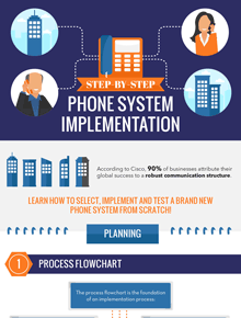 step-by-step-phone-system-implementation