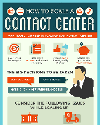 how-to-scale-a-contact-center