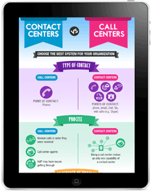 contact-centers-vs-call-centers-infographic