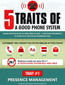 5-traits-of-a-good-phone-system