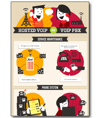 infographic-hosted-voip-vs-voip-pbx