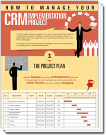 project-manage-your-crm-implementation