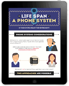 the-life-span-of-a-phone-system