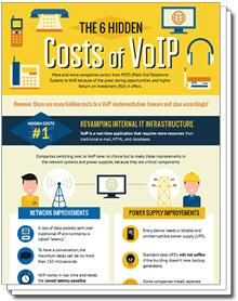 the-six-hidden-costs-of-voip