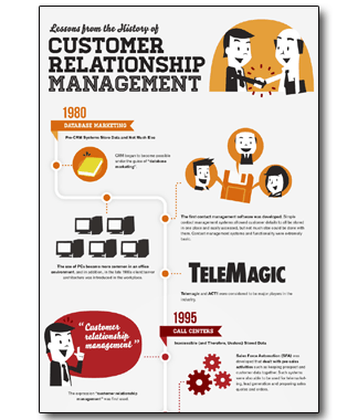 infographic-lessons-from-the-history-of-crm