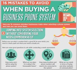 infographic-16-mistakes-to-avoid-when-buying-a-phone-system
