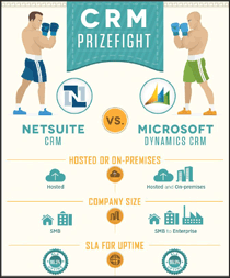 crm-face-off-netsuite-vs-microsoft