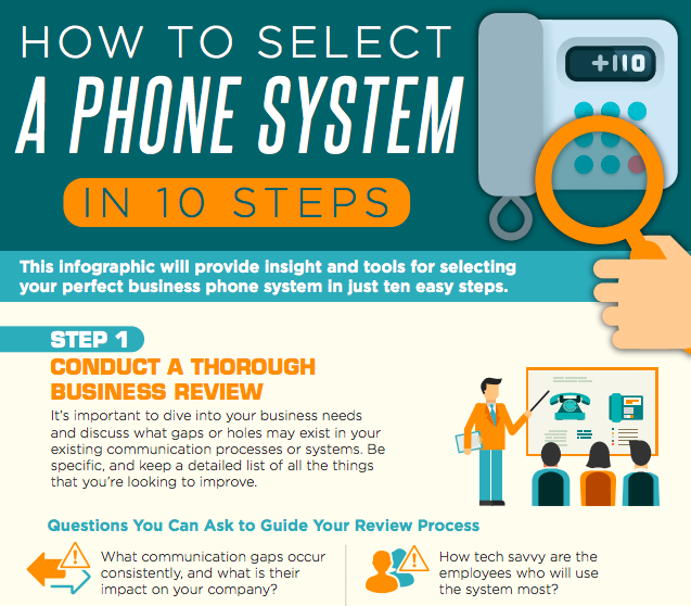 infographic-how-to-select-a-phone-system-in-10-steps