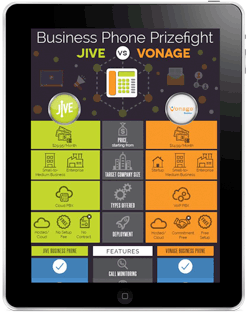 business-voip-jive-vs-vonage