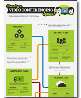 selecting-a-conferencing-solution