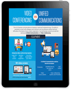 unified-communications-or-video-conferencing-
