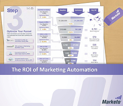 salesforce-the-roi-of-marketing-automation