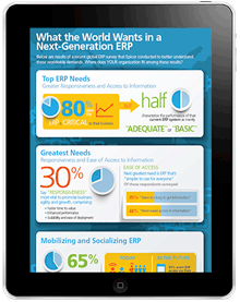 what-the-world-wants-in-a-next-generation-erp