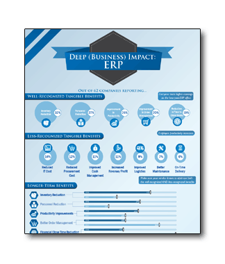 deep-business-impact-erp