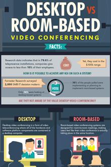 infographic-room-based-vs-desktop-video-conferencing