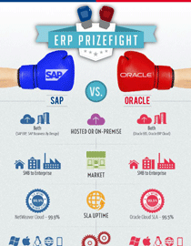 erp-prizefight-sap-vs-oracle